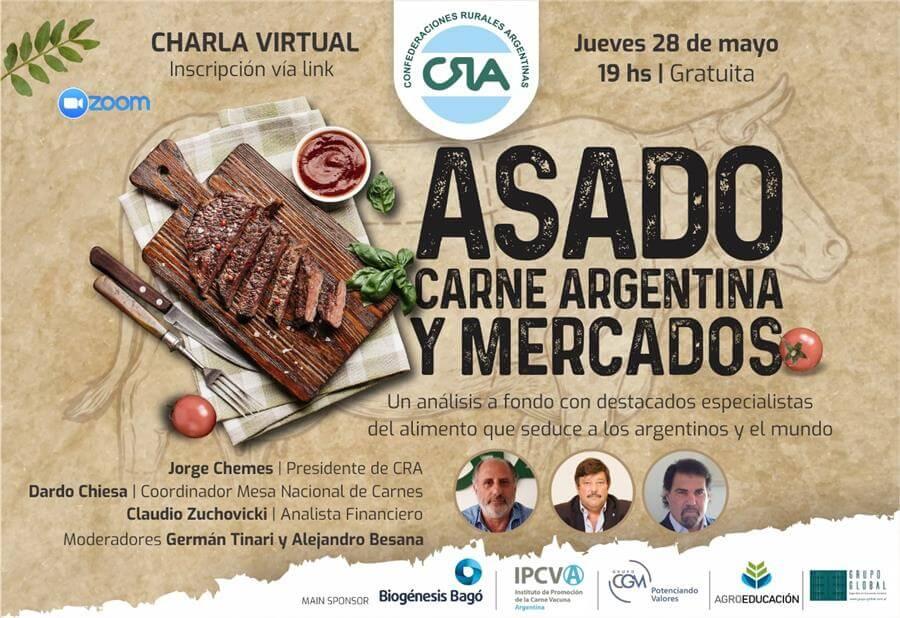 ASADO,CARNE ARGENTINA Y MERCADOS